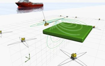 Full azimuth 3D data acquisition